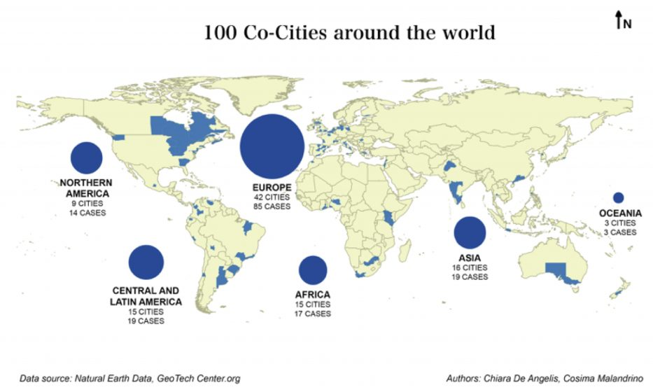 Co-Cities - (Old) commoning city